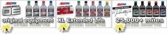 Amsoil Synthetic Oils
